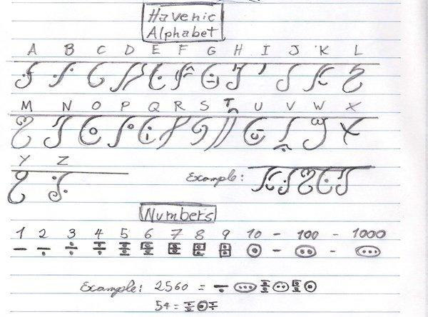 Modo de escritura Tengwar de Tolkien