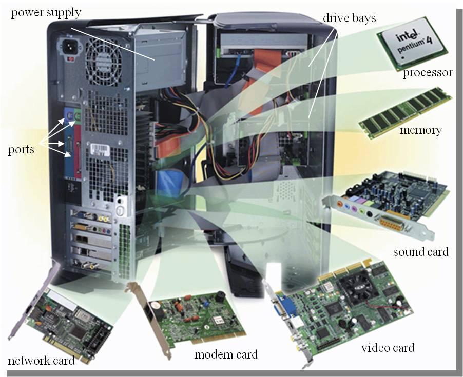 ¿Un ordenador es todas sus piezas?
