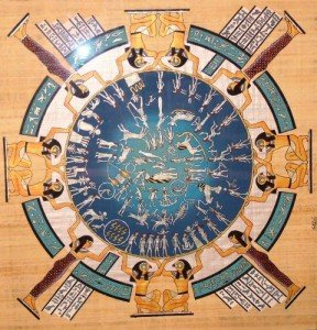 Calendario egipcio en forma circular