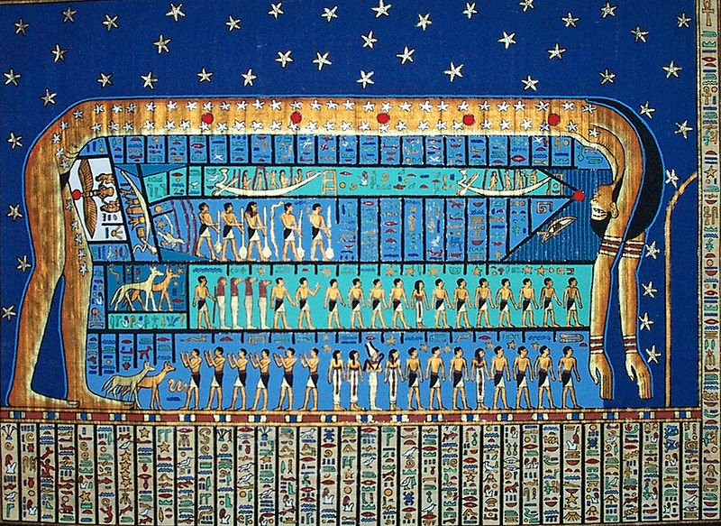 Calendario egipcio en forma de tabla