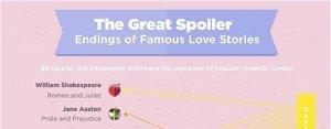 Los 6 finales más comunes de las grandes historias de amor