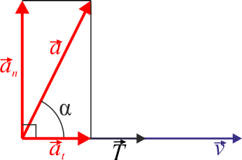 Descomposicion-vector