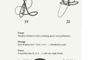 Sonnet Signatures