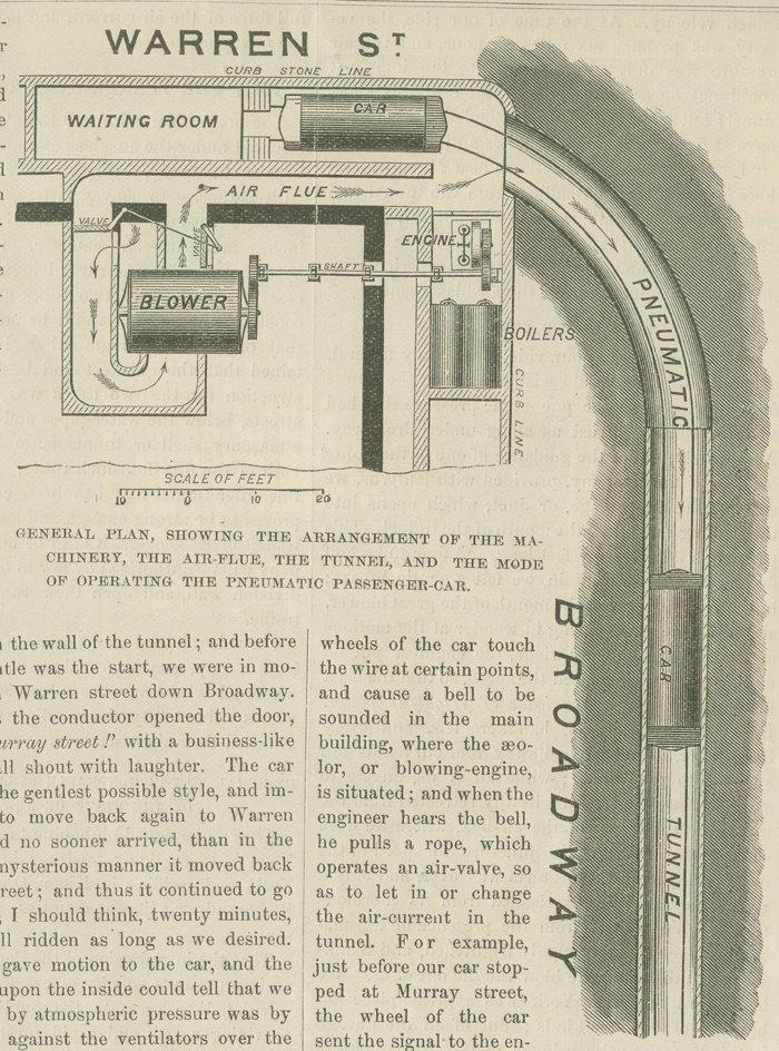 Beach map 1870