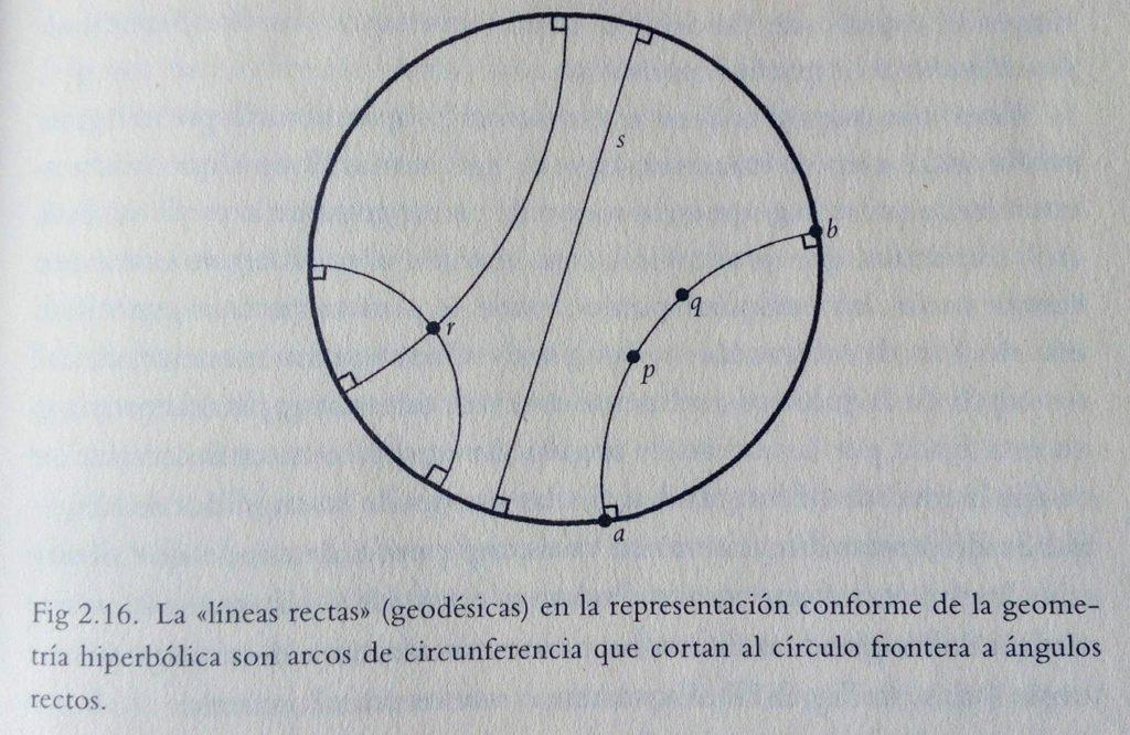 ciclos del tiempo curvas física cuántica