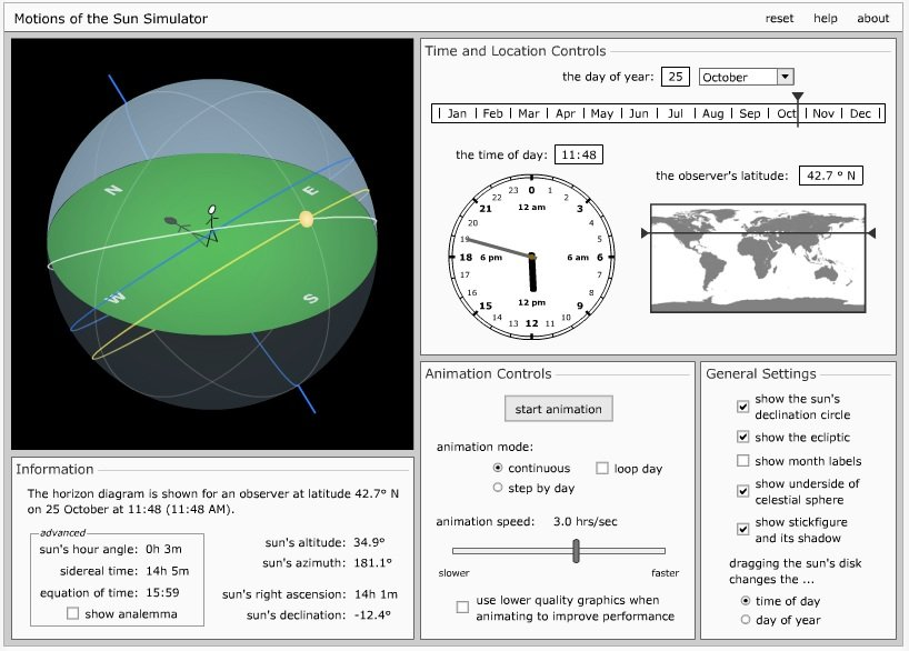horas de sol simulador luz