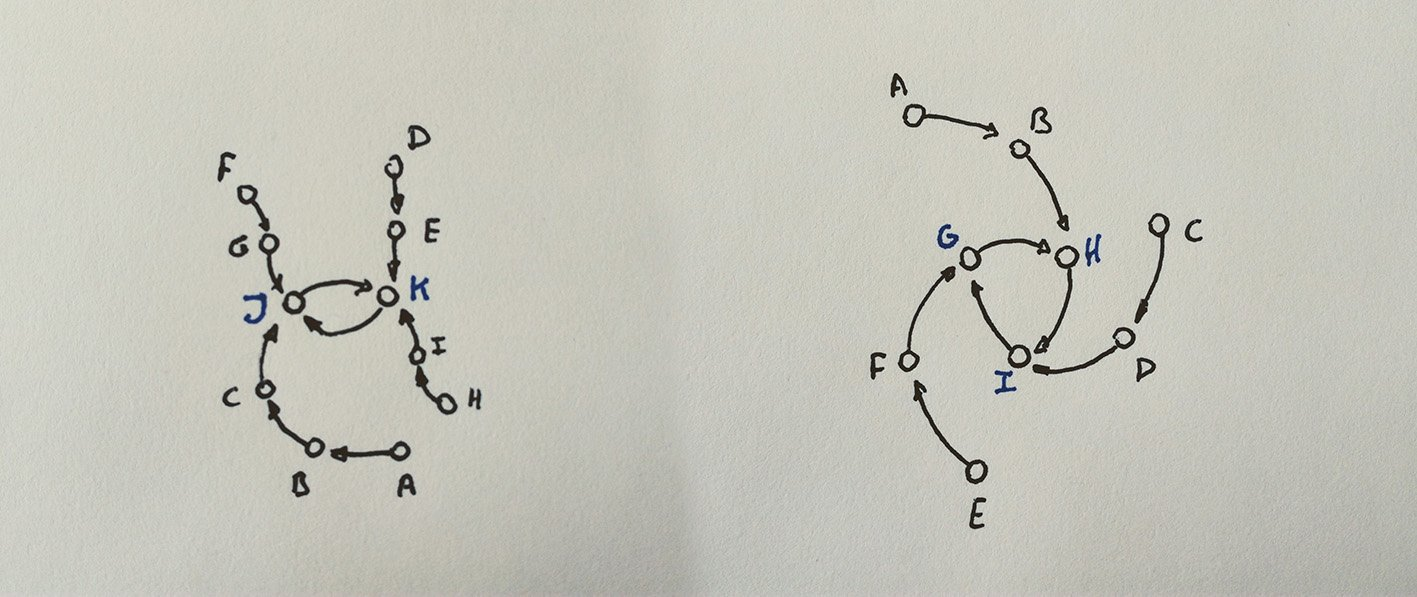 mecánica estelar campos gravitatorios