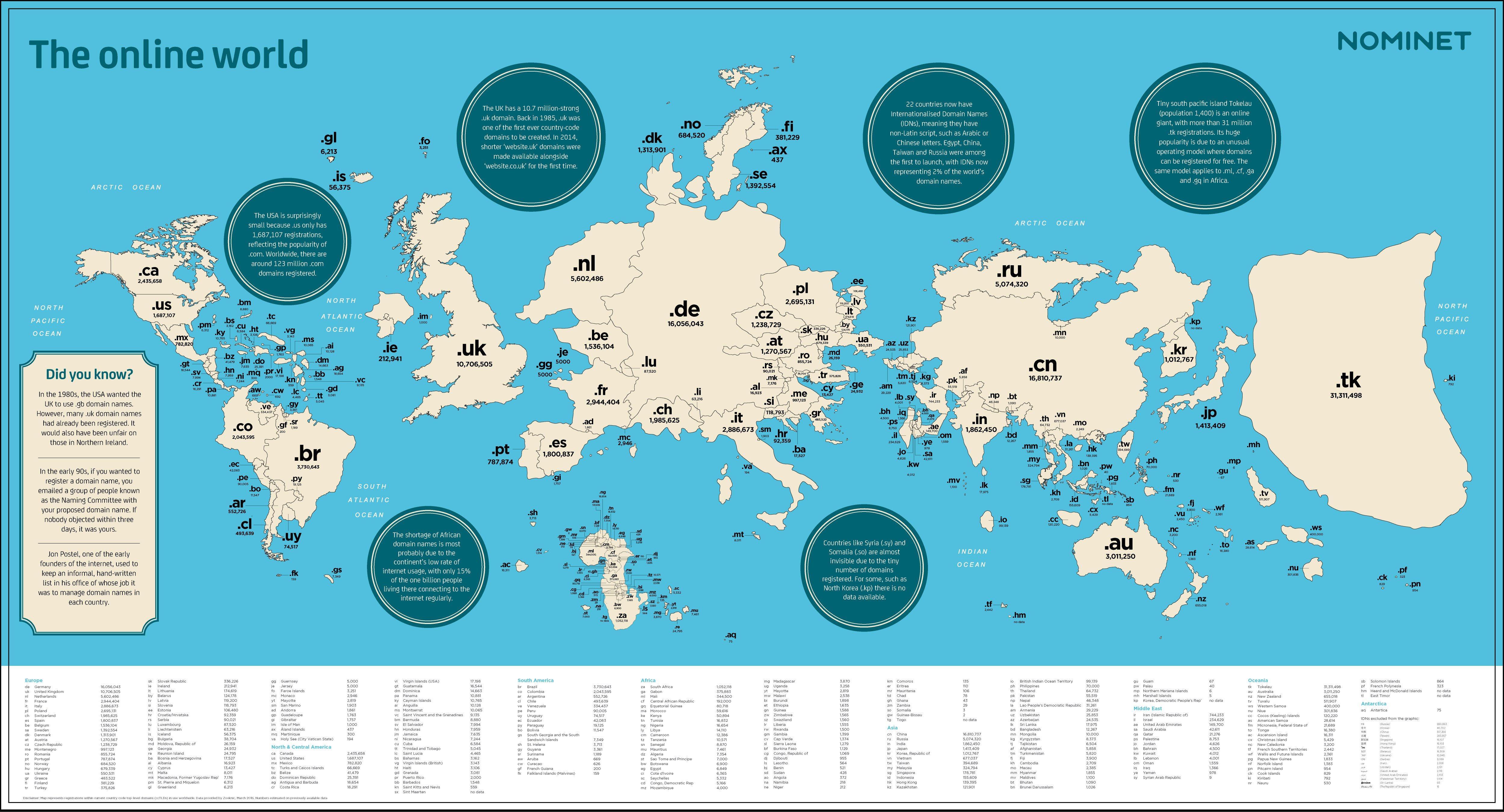 mapa según los dominios de Internet