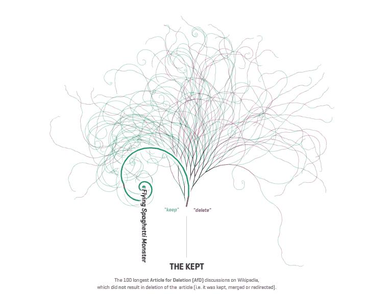 mapa wikipedia sobre el monstruo espaguetti volador