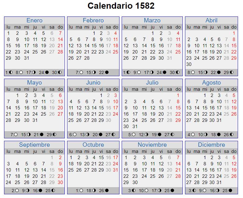 calendario-1582-españa