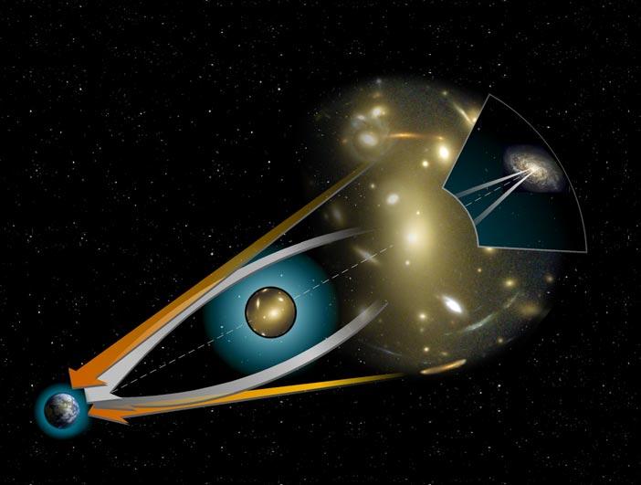 lente gravitacional