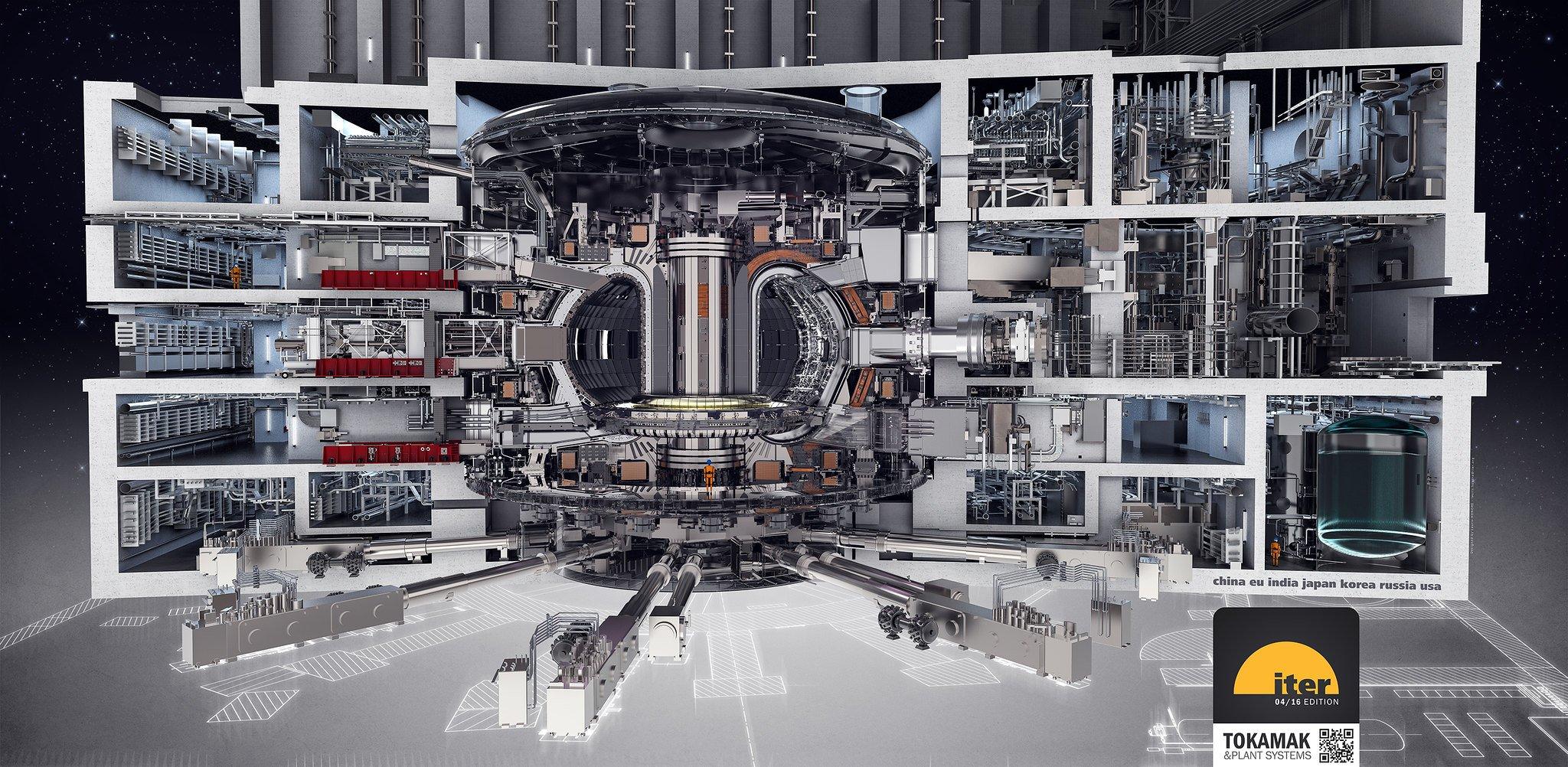 proyecto ITER dinero investigacion
