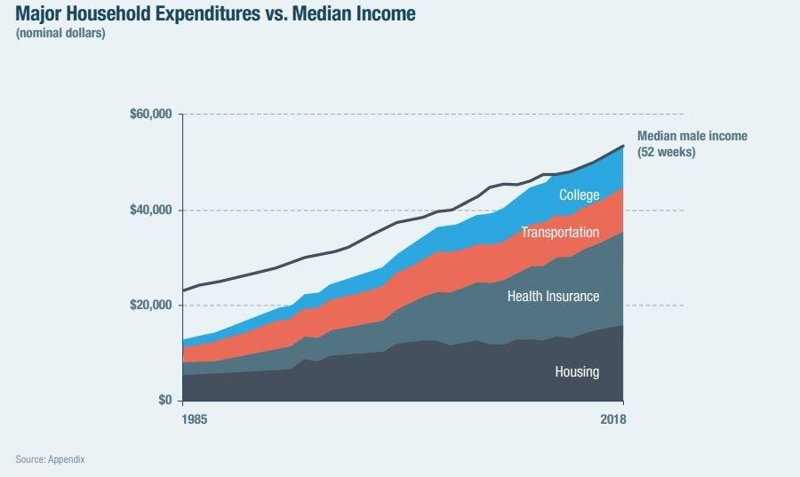 indice de costo de prosperidad